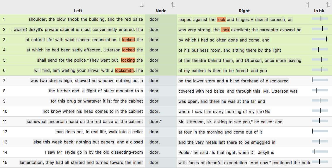 Clic In The Classroom Clic Fiction