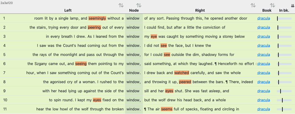 Concordance of window in Dracula, KWICGrouped for words of vision (11 out of 116 total instances of window)