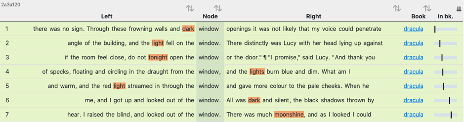 Concordance of window in Dracula, KWICGrouped for words related to darkness and light (7 out of 116 total instances of window)