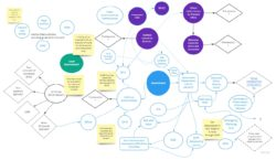 Balancing citizen wellbeing and ethics in times of crisis. Systems mapping of expert policy advice.