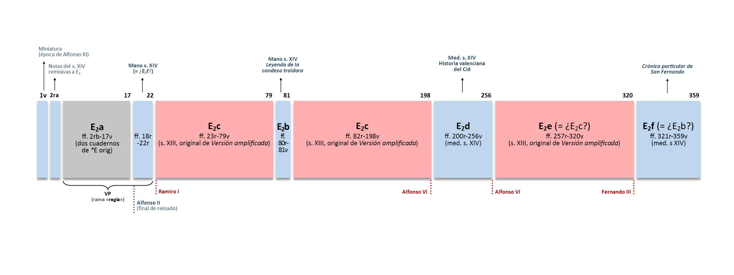 diagrama_e2