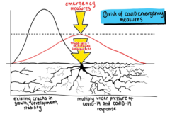 Using Graphics to Cut Through Covid's Complexity
