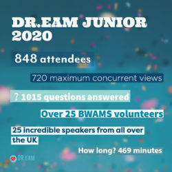 Guest Blog: DR.EAM Junior Virtual Widening Participation Conference 2020